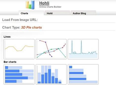 hohli- Online Charts Builder