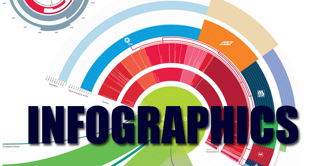 Online Tools to Create Your Own Infographics
