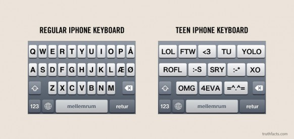 Teen iPhone Keyboard