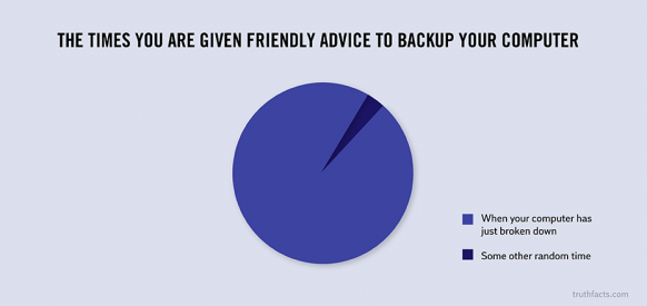 backup your computer ...