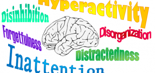 Proposed Symptoms of ADHD