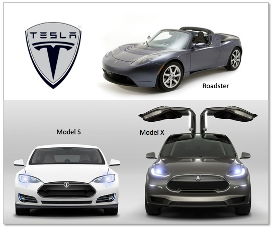 Tesla Model S Model X and Roadster