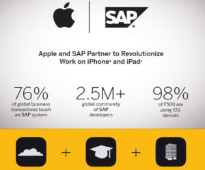 SAP-and-Apple-App-Developer-Magazine_2zs6zt2a